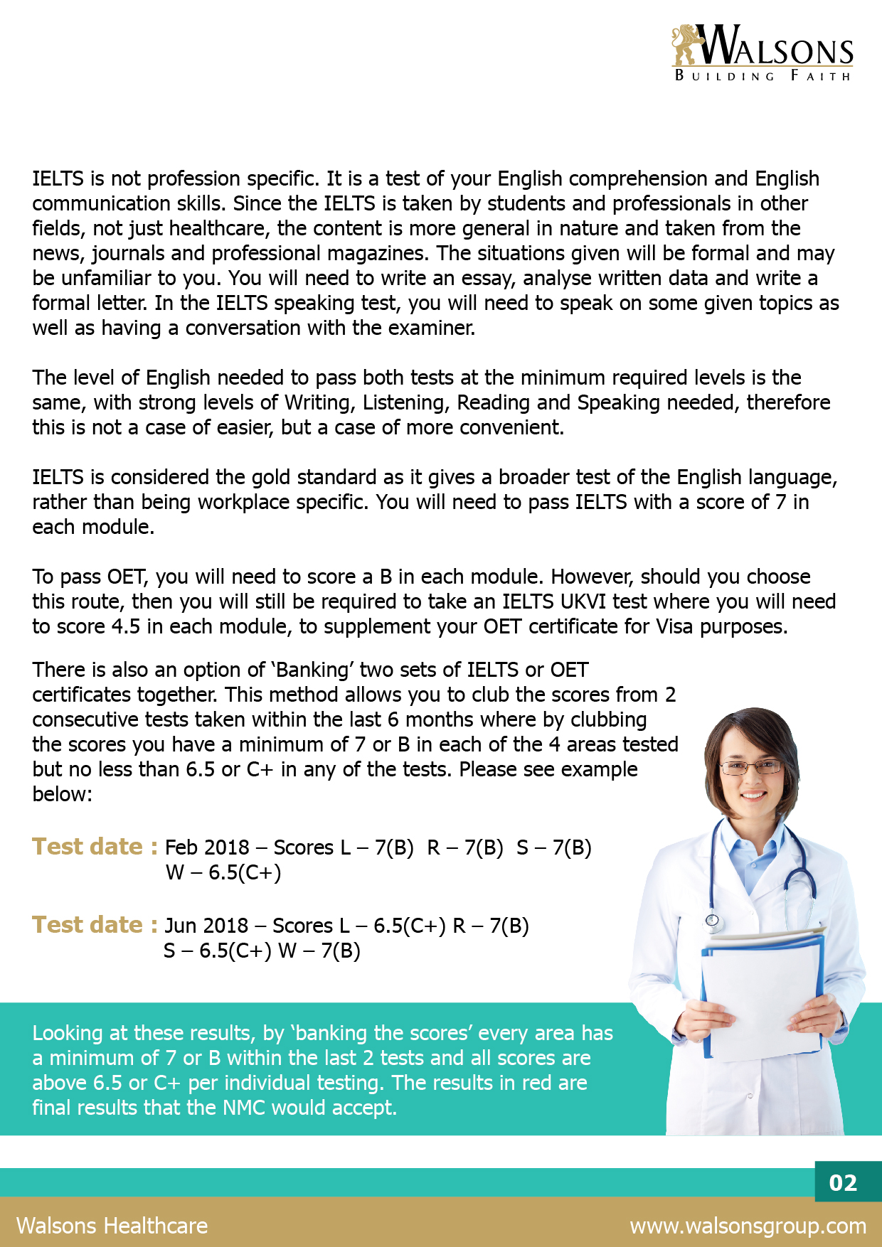 OET vs IELTS, Confused about what to choose? – Walsons Healthcare